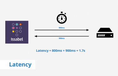 what-is-latency-1
